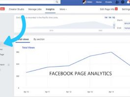 Facebook Page Analytics